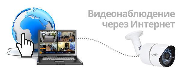 Организация видео наблюдения с удаленным видео регистратором через интернет
