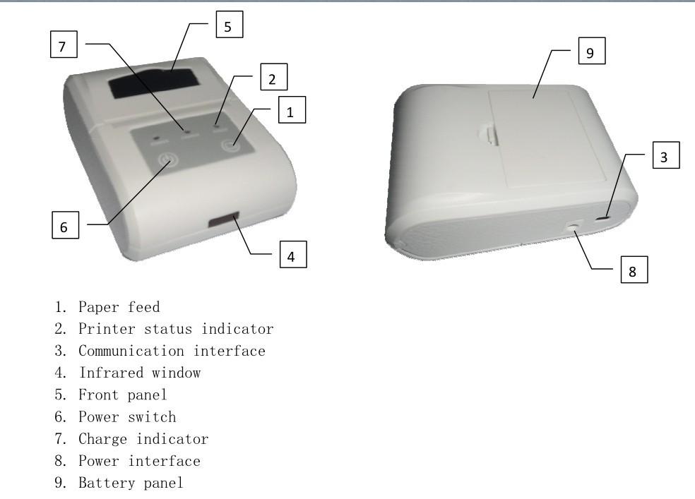 58 мм | Seiko LTP01-245 Переносной чековый принтер